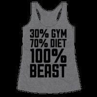 30% Gym, 70% Diet, 100% BEAST